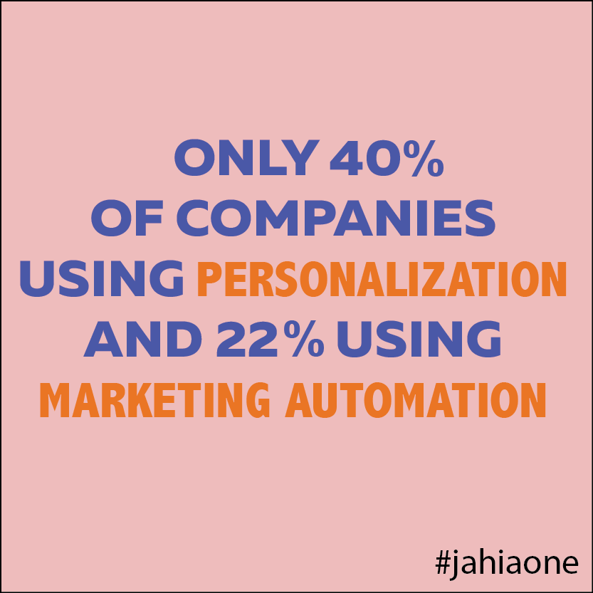 predictive personalization in real time - only 40% of companies are using personalization and 22 using marketing automation