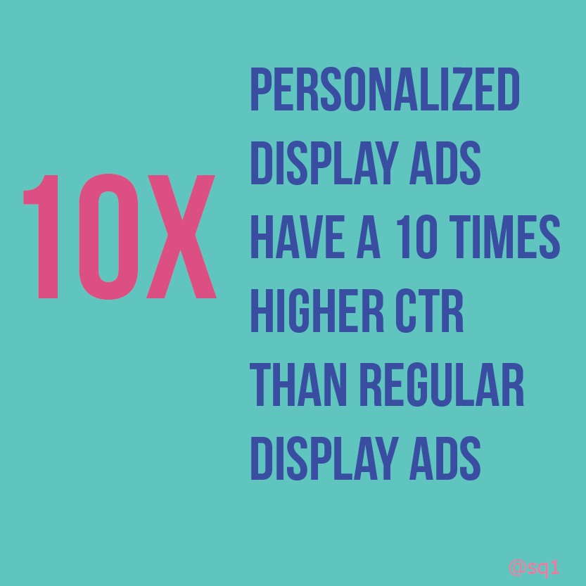 predictive personalization in real time - personalized ads have 10 times higher CTR than regular display ads