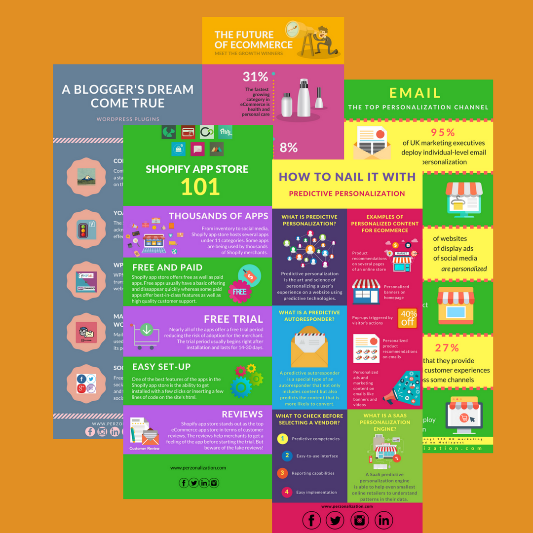 Ecommerce and personalization Infographics