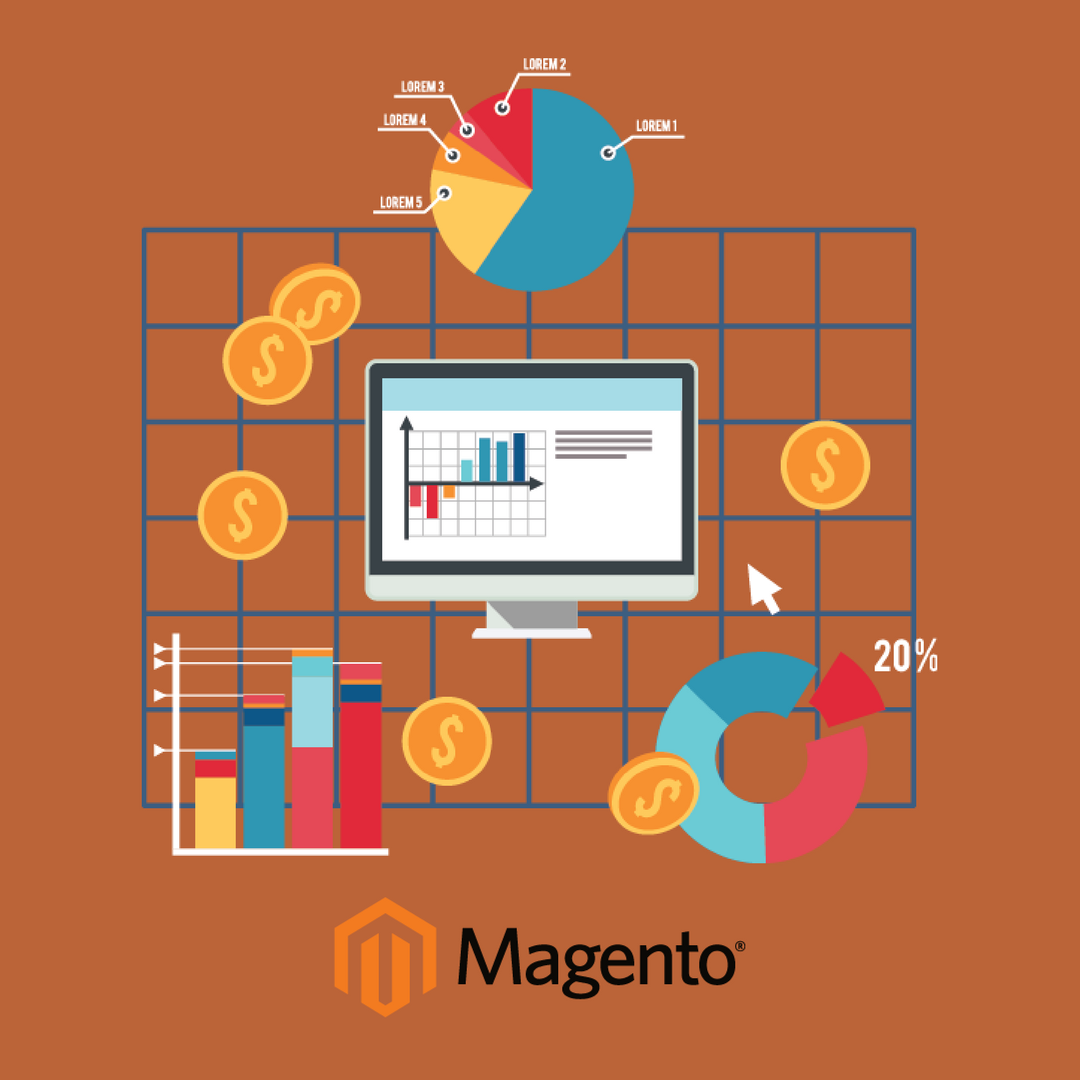 Magento is the most used and well-known shopping cart software among SMBs. It also adds value via extensions that go a long way in enriching the experience.