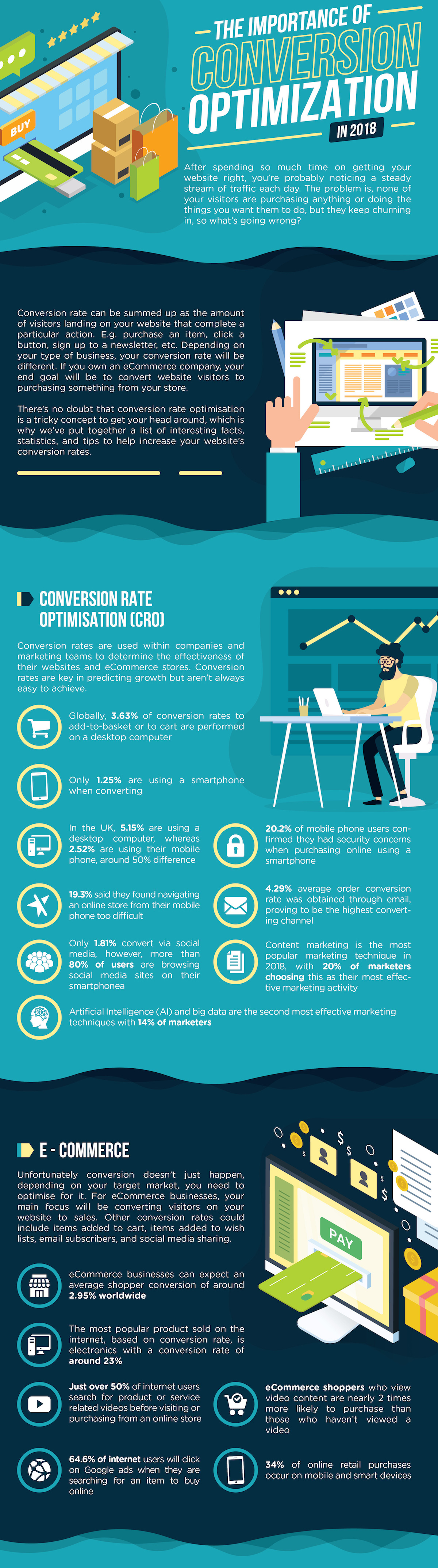 On this infographic by Top 10 Website Hosting, you'll find tips and tricks on how you can optimize your eCommerce conversions.