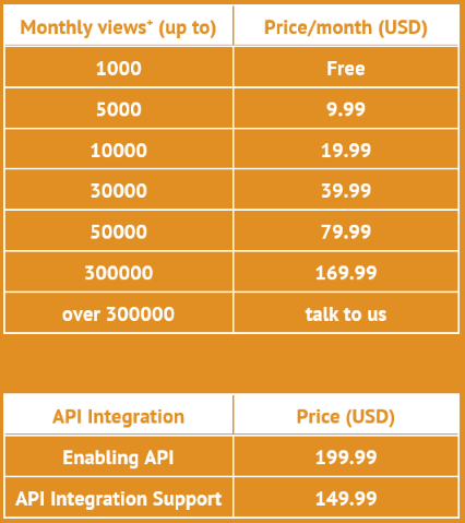 Perzonalization Usage Based Pricing and API Pricing